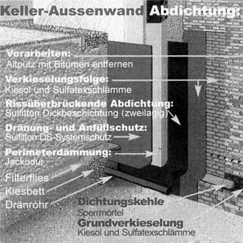 gebaeudeschutz_004