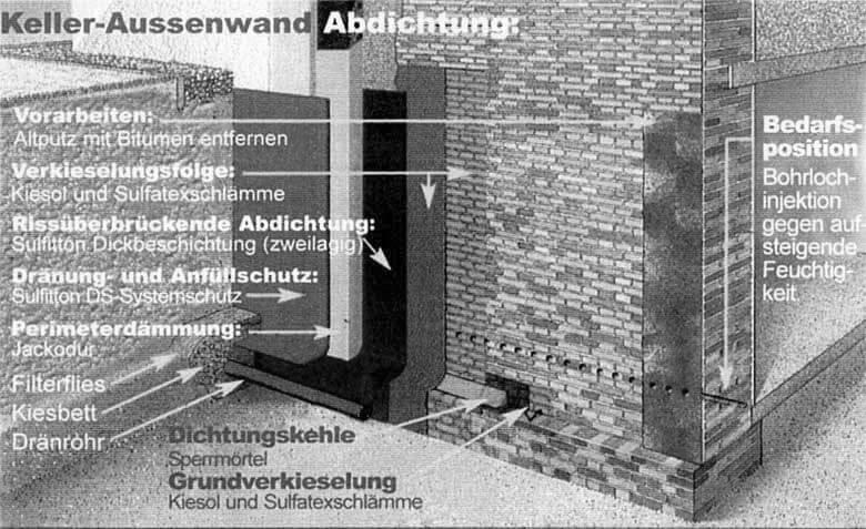 gebaeudeschutz-03-1
