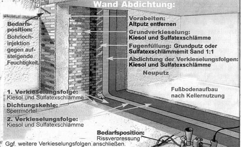 gebaeudeschutz-04-1